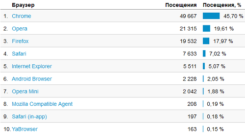 visitors-2012-2013--004