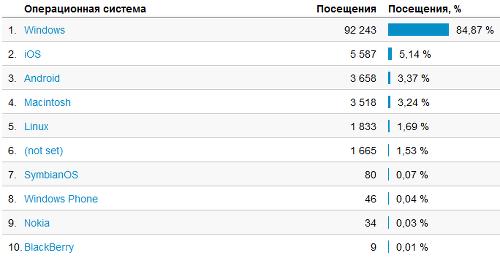 visitors-2012-2013--005