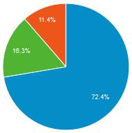 visitors-2012-2013--006